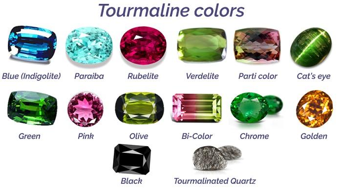 Màu Sắc Đá Tourmaline